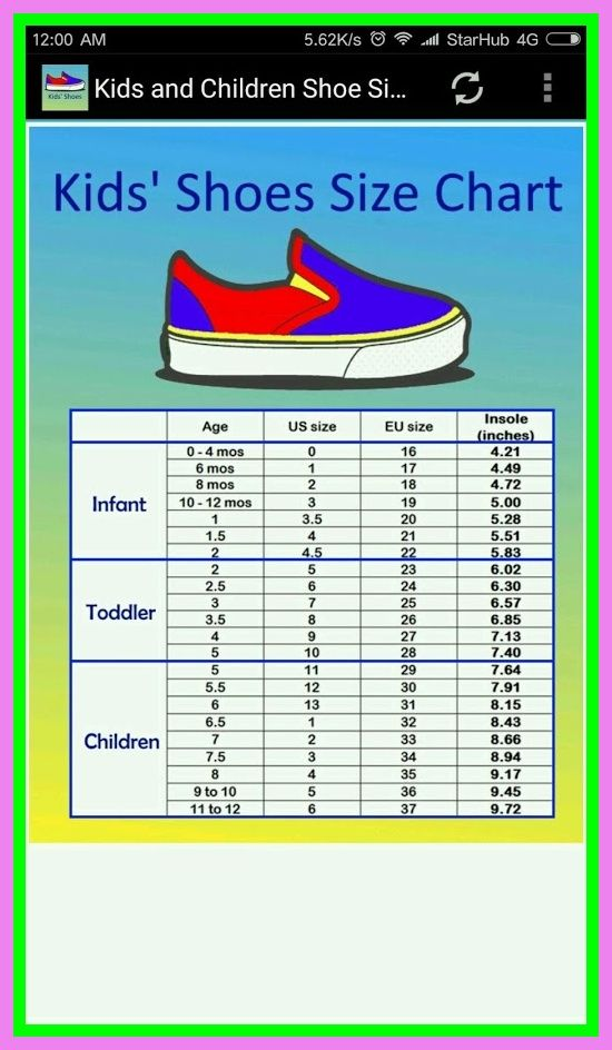 baby shoe size by age