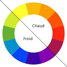 Google on pinterest for Couleurs chaudes froides
