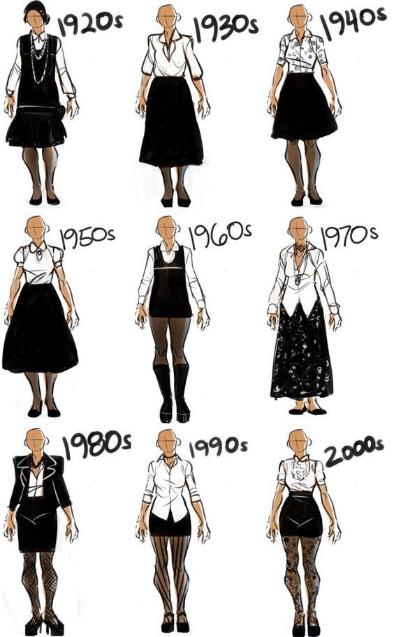 Hemlines & модни силуети от 20-те до 2000-та - Via http://dredsina.tumblr.com/post/16052465171