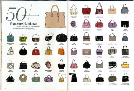Yes, I need all or most of these. Or, you know, just a Birkin...