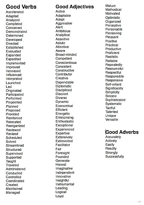Resume adverbs adjectives argumentative research paper on stem-cell research
