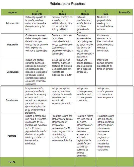 La Reseña Literaria Mi Isla Soñada Tecnicas De Enseñanza Aprendizaje Rúbricas Tecnicas De Enseñanza