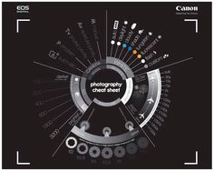 Canon Photography Cheat Sheet - Best Cheat Sheets