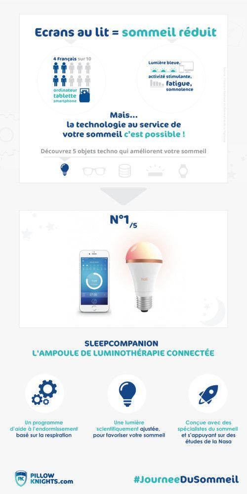 Sleepcompanion_journee_du_sommeil