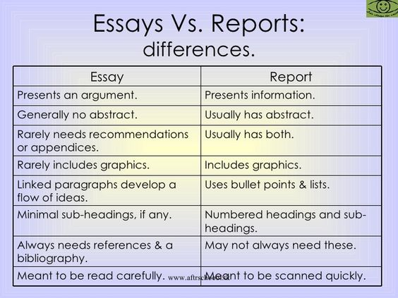 Graduating High School Essay  Essays About Business also Essay Paper Writing Services Olyaproskuina Olyaproskuina On Pinterest Essays About Health Care