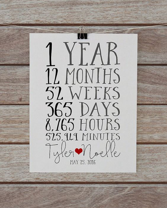 First anniversary together 1 year anniversary gift for for First wedding anniversary gift for her