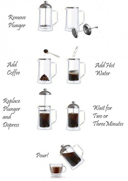 Learn About Your Favorite Beverage With These Coffee Tips French Press Coffee Maker Coffee Meets Bagel French Press Coffee