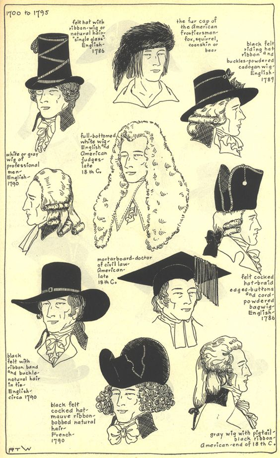 Men And Wigs In America 1700s 85