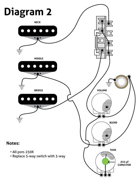 Three Must Try Guitar Wiring Mods With Images Gitary Gitary