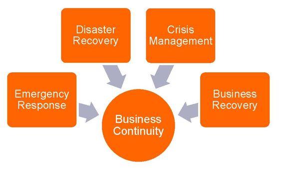 Business Case Template  Project Management