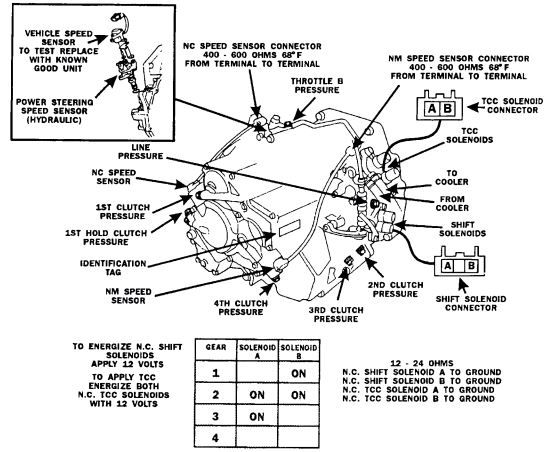 New Post Import Computer Control Volume 2 Atsg Automatic Transmission Service Group Ha Automatic Transmission Service Automatic Transmission Transmission