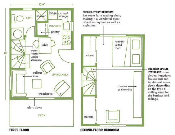cabin floor plans Small Cabin Floor Plans Cozy Compact