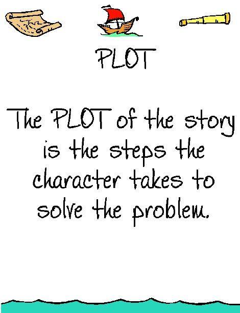 Plot definition