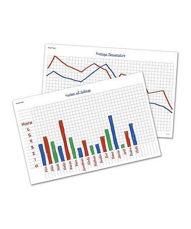 Look at this #zulilyfind! Write & Wipe Graph Desk Mat - Set of Two #zulilyfinds
