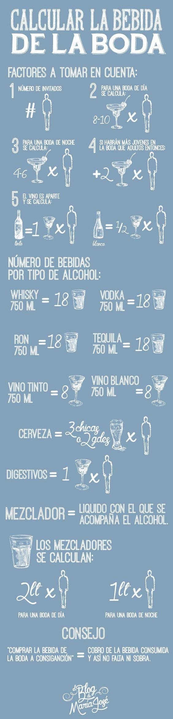 💸¿Cuál es el precio justo del alcohol en tu boda? 2