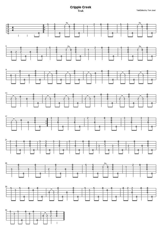 Tablature, Banjos and American traditional on Pinterest