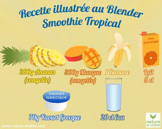 Recette de Smoothie tropical au Blender. Ingrédients :200g d'ananas (congelé en cubes); 300g de mangue (conglé en cube), 1 banane bien mure, 5 cl de jus d'orange, 70g de yaourt grecque, 20 cl d'eau