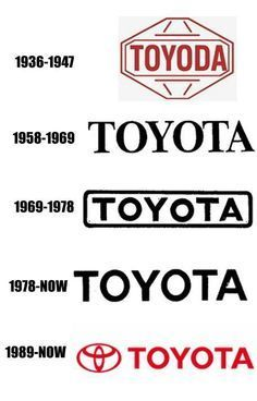 Take A Look At The Different Toyota Logos Over The Years