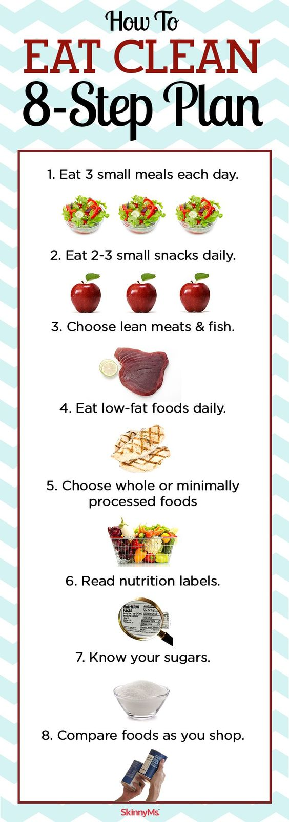 Simple How to Eat Clean 8-Step Plan: