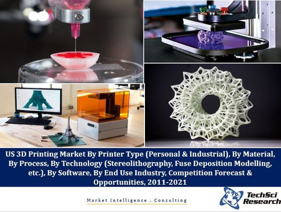 US 3D Printing Market By Printer Type (Personal & Industrial), By Material, By Process, By Technology (Stereolithography, Fuse Deposition Modelling, etc.), By Software, By End Use Industry, Competition Forecast & Opportunities, 2011-2021