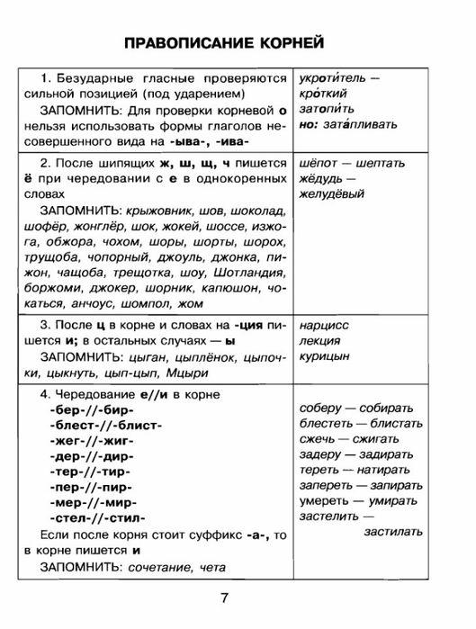 94028687 0006 Jpg 529 699 Uroki Pisma Grammaticheskie Uroki Obuchenie Chteniyu Pismu