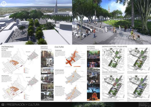 Tercer Lugar Concurso Nacional de Ideas para la Renovación urbana del área centro de San Isidro,Lámina 02. Image Courtesy of ZIM Arquitextura + Pablo Guiraldes