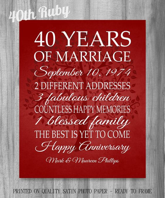 40th Wedding Anniversary Gift Ideas For Parents Australia : 40th Anniversary Gift Art SALE Gift for Parents or Grandparents ...