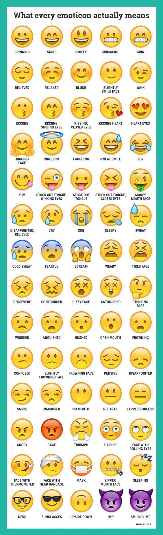 Bedeutung deutsch liste smileys whatsapp CHATZEICHEN: Alle