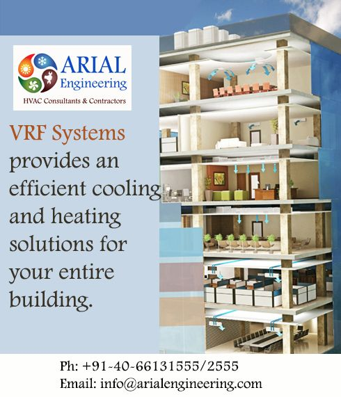 Vrf Air Conditioning Systems For Efficient Cooling And Heating For