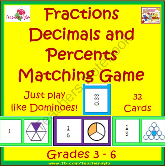Number Names Worksheets fractions decimals and percents – Fractions Decimals and Percents Worksheets Grade 7