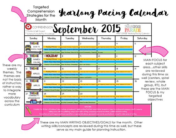 Year long planning school pinterest pacing guide for Pacing calendar template for teachers