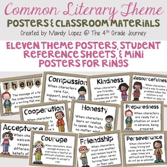 Theme posters: create a bulletin board, print mini anchor pages for ELA journals, or create reference rings!