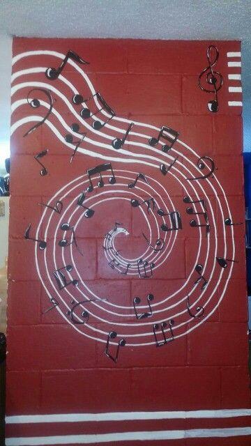 Pinturas en pared
