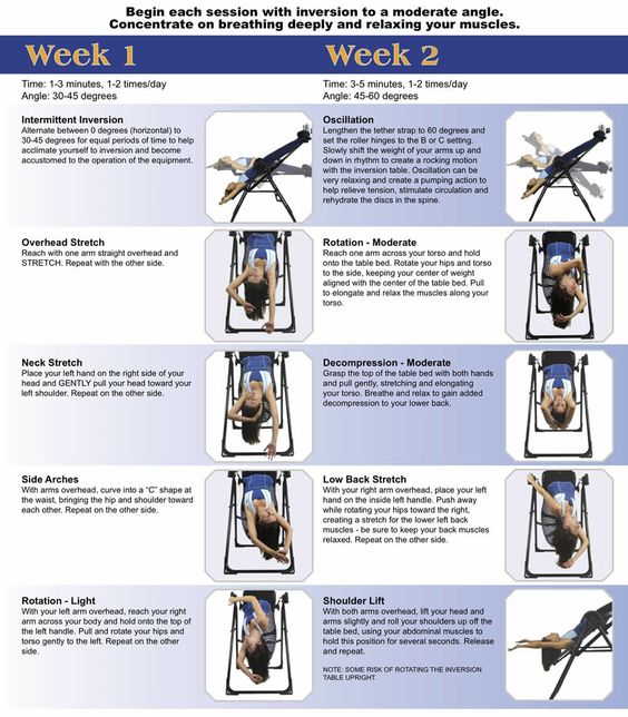 30 Day Teeter Inversion  Program