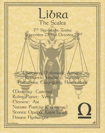 Libra Zodiac Prayer Parchment Page Book of Shadows Horoscope Zodiac Celtic Wicca: