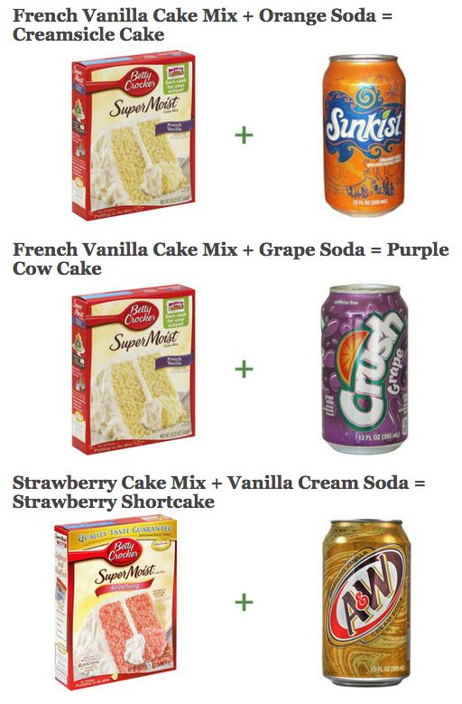 How To Make A Cake With Soda Pop