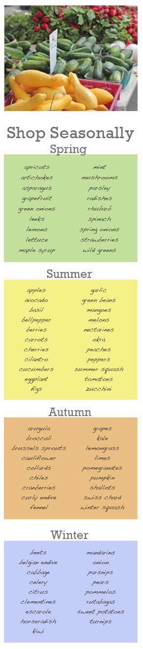 Season for fruits and vegetables: Shop Seasonally, Food List, Cheat Sheet, Fruits And Vegetables, Seasonal Produce
