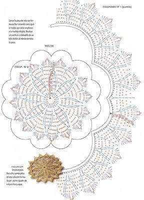 tejidos artesanales en crochet: carpeta con puntilla y posavasos tejidos en crochet