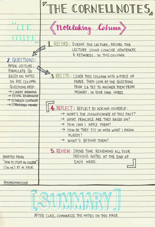 A guide to the Cornell Note-taking System escuela Pinterest - sample cornell note