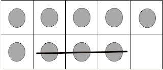 Why teaching subtraction may make more sense this way...