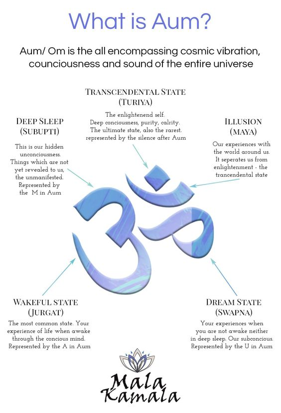 Spiritual yoga symbols and what they mean bracelets What is the meaning of tree