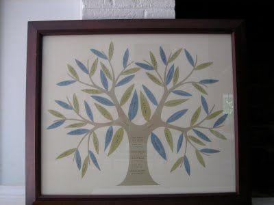 Sutton Grace: family tree