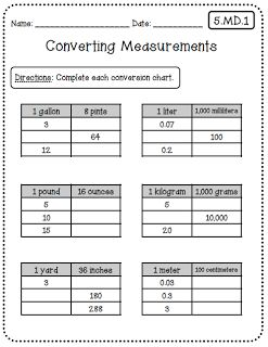 Printables Common Core Math Worksheets For 5th Grade math 5th grades and common core on pinterest worksheets grade edition at