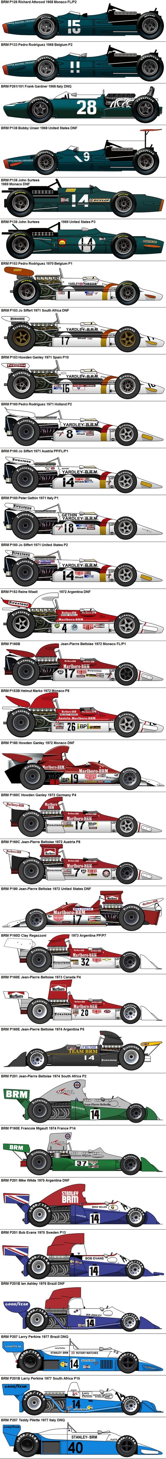 Just love this highly successful British company and what it produced. Formula 1 BRM - 1968 - 1977