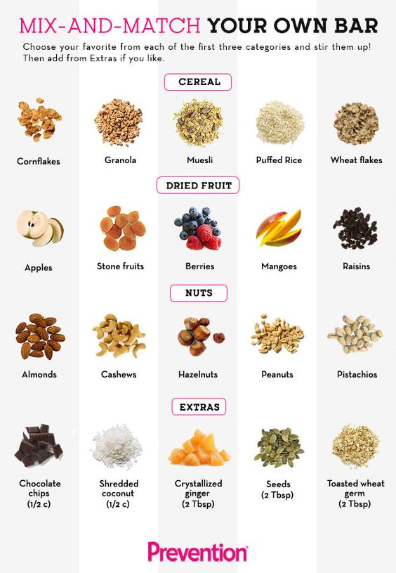 Mix and Match Energy Bars