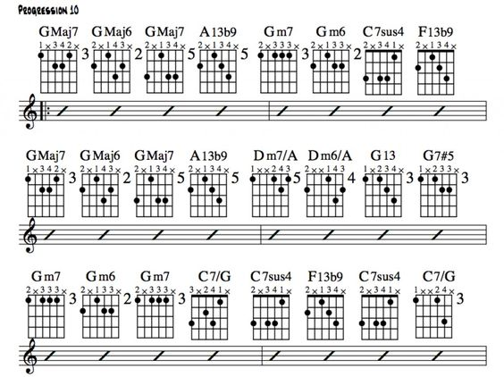 Bebop Guitar - The Best Beginner's Guide | Jazz Guitar Online