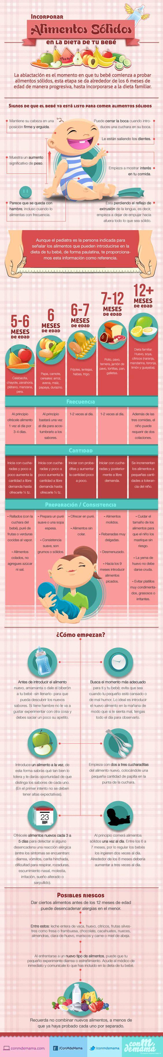Tu bebé quizá ya necesite en su dieta alimentos sólidos. Esta #Infografía te…