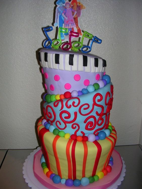 Google Image Result for http://media.cakecentral.com/modules/coppermine/albums/userpics/438873/600-mel_goodies_012.JPG