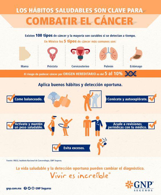 Hábitos saludables para la lucha contra el cáncer