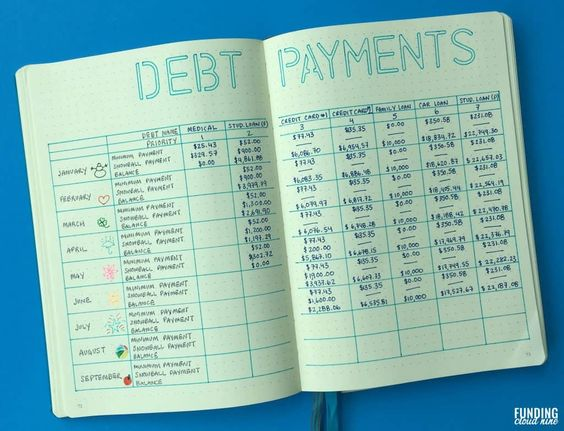 Debt Snowball Bullet Journal